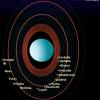 satellites-d-uranus.png