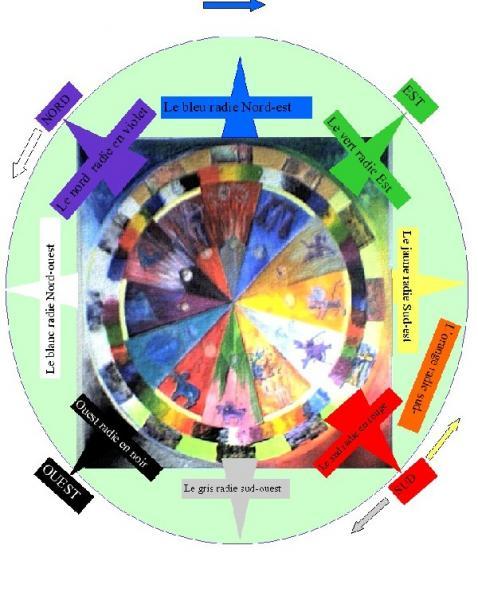 zodiaque-radiations-colorees.jpg